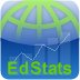 Educational Statistics